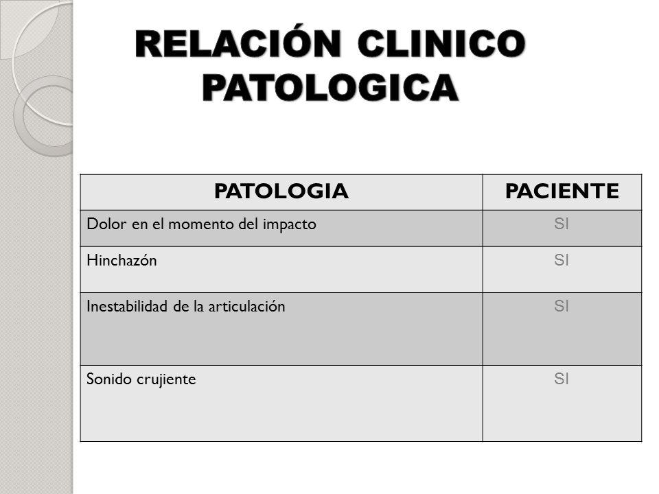 RELACIÓN CLINICO PATOLOGICA