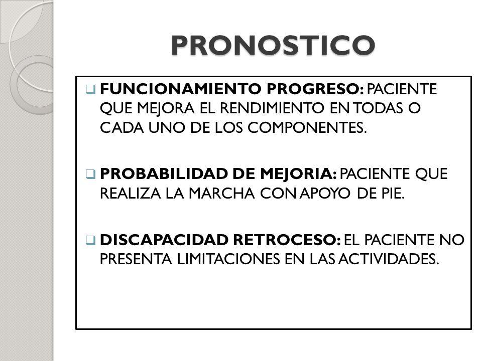 PRONOSTICO FUNCIONAMIENTO PROGRESO: PACIENTE QUE MEJORA EL RENDIMIENTO EN TODAS O CADA UNO DE LOS COMPONENTES.