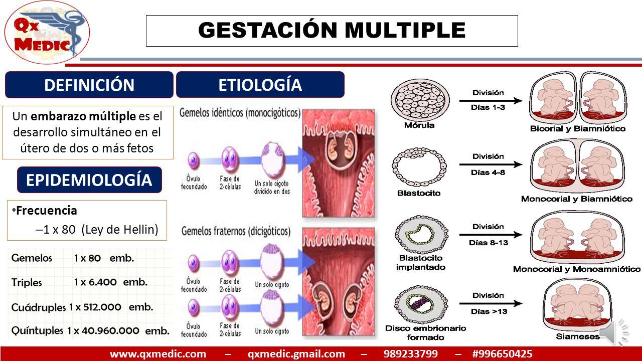 www.qxmedic.com – qxmedic.gmail.com – 989233799 – #996650425
