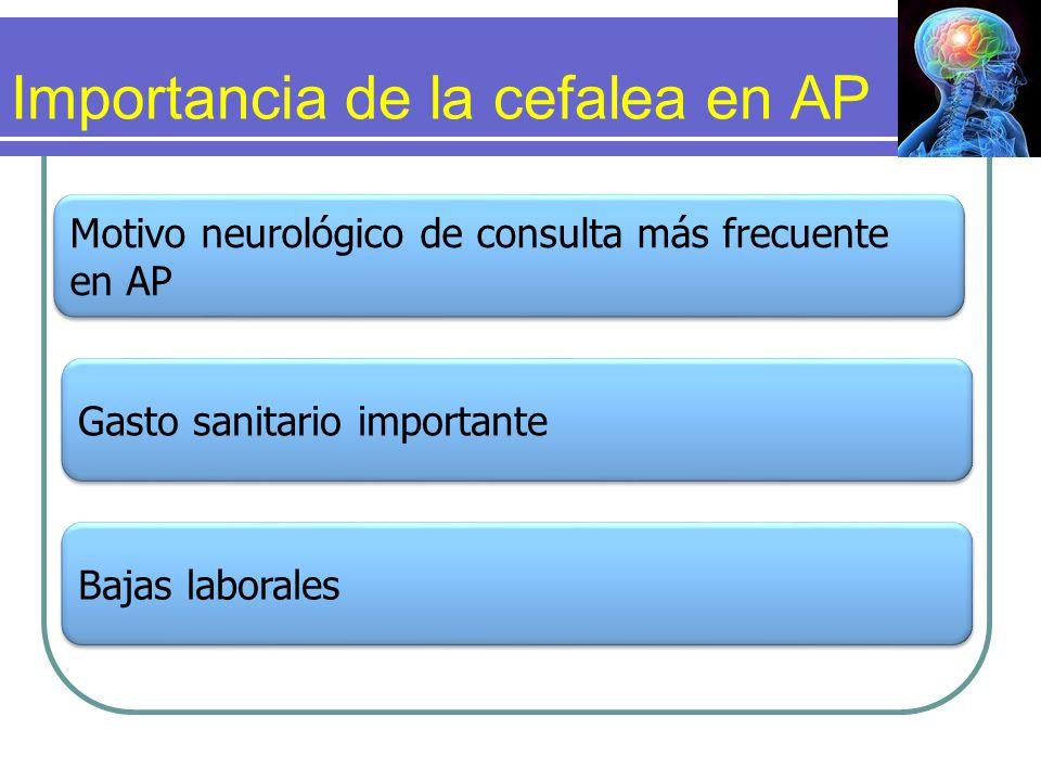 Importancia de la cefalea en AP