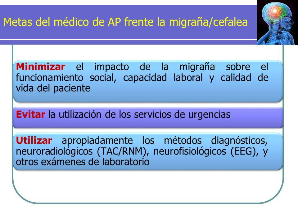 Metas del médico de AP frente la migraña/cefalea
