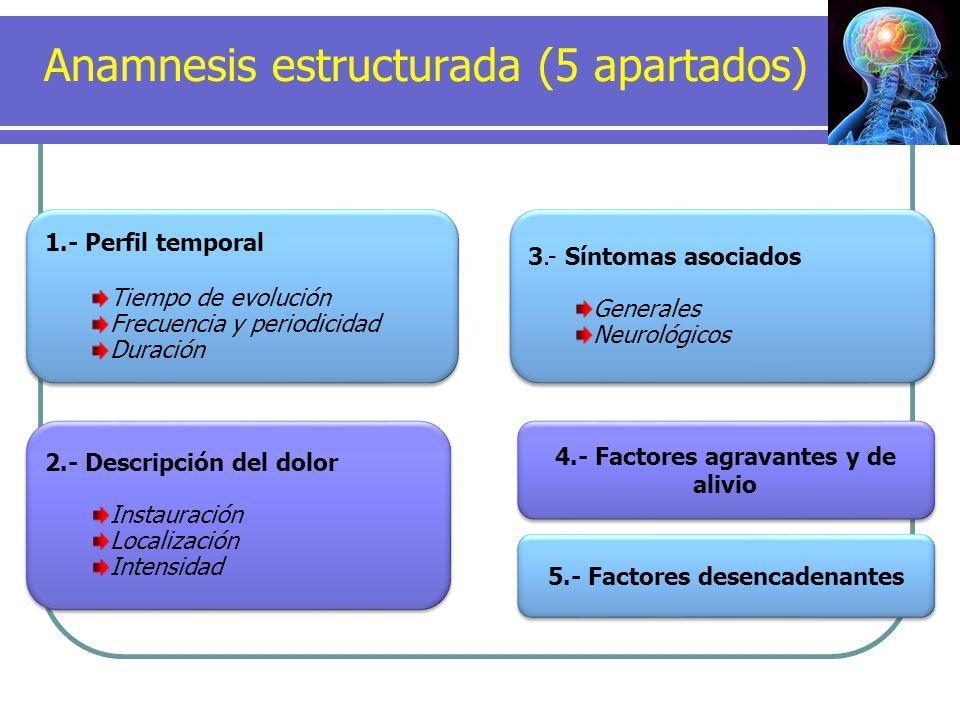 Anamnesis estructurada (5 apartados)