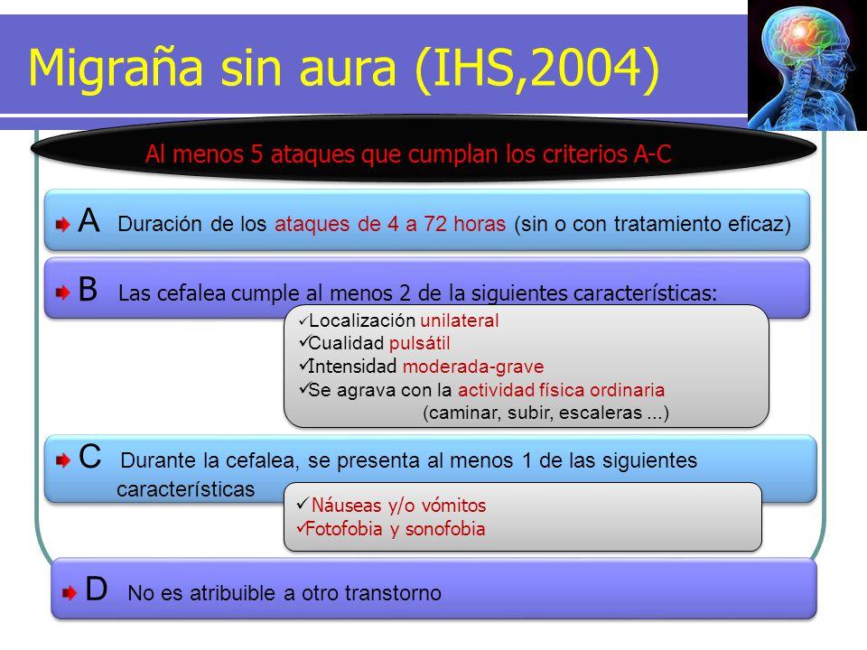 Migraña sin aura (IHS,2004) Al menos 5 ataques que cumplan los criterios A-C.