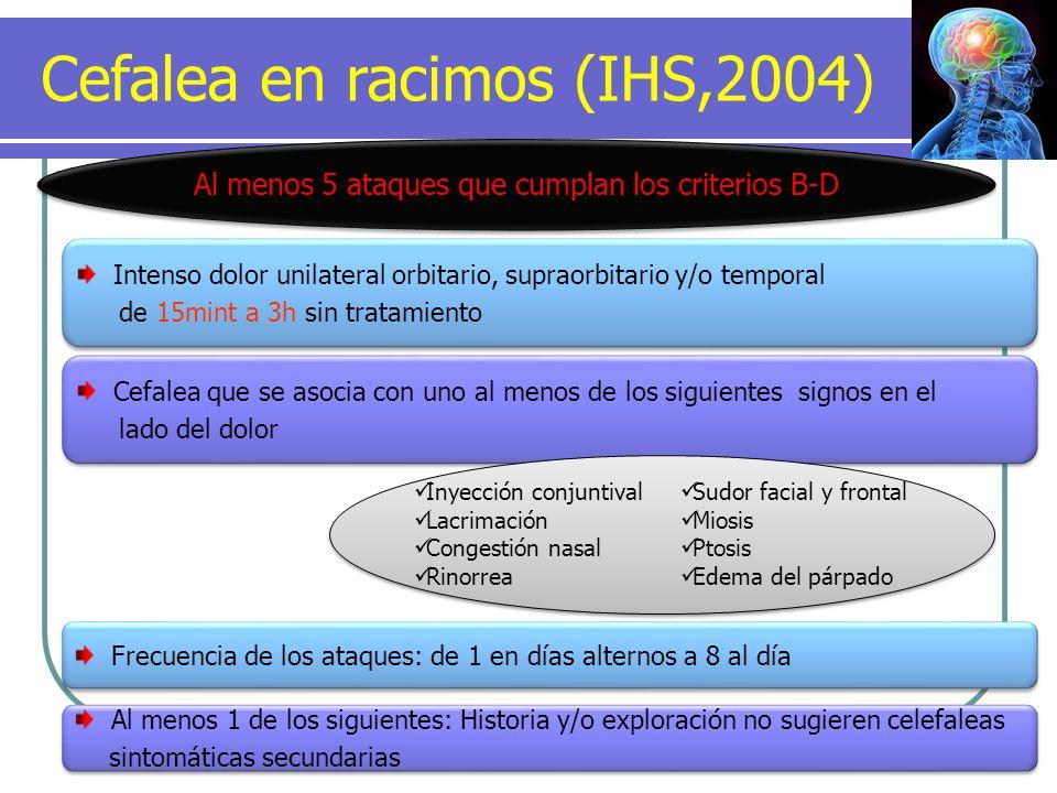 Cefalea en racimos (IHS,2004)