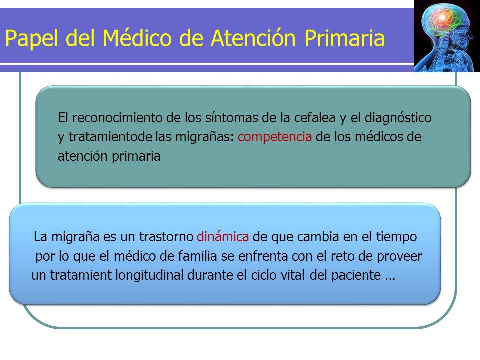 Papel del Médico de Atención Primaria