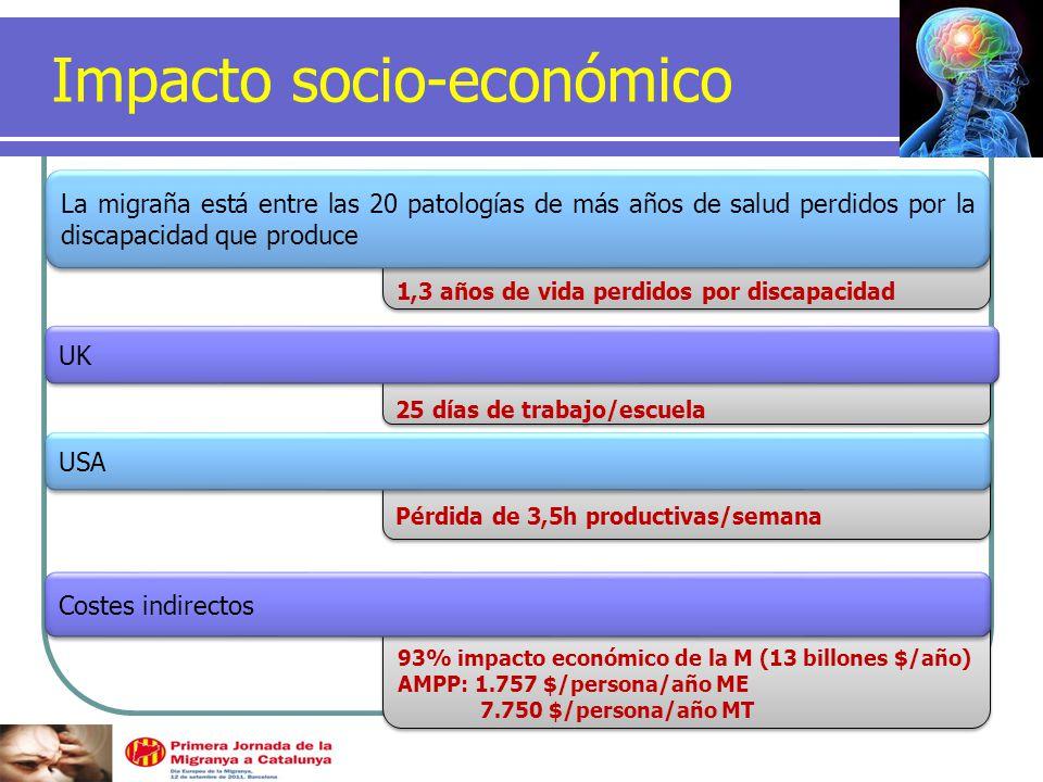 Impacto socio-económico