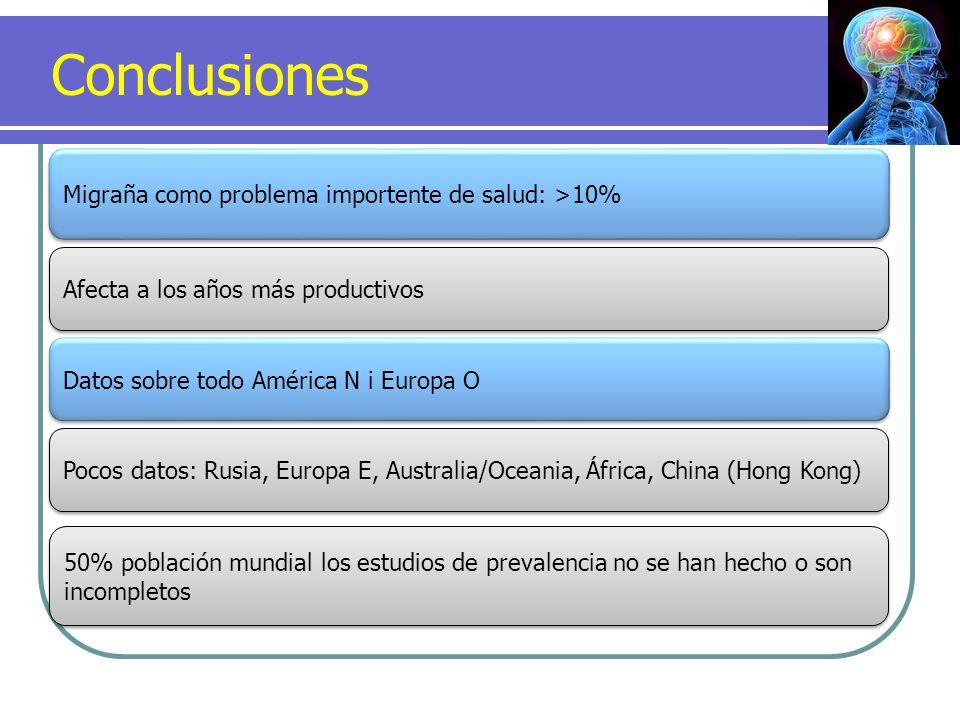 Conclusiones . Migraña como problema importente de salud: >10%