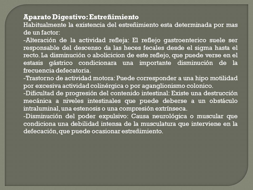 Aparato Digestivo: Estreñimiento