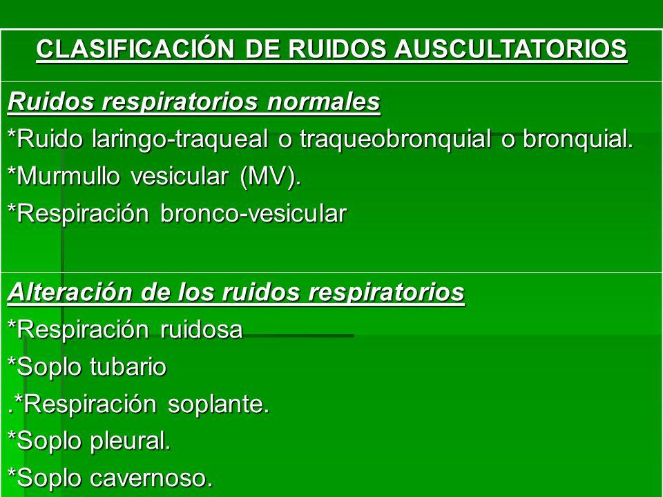 CLASIFICACIÓN DE RUIDOS AUSCULTATORIOS