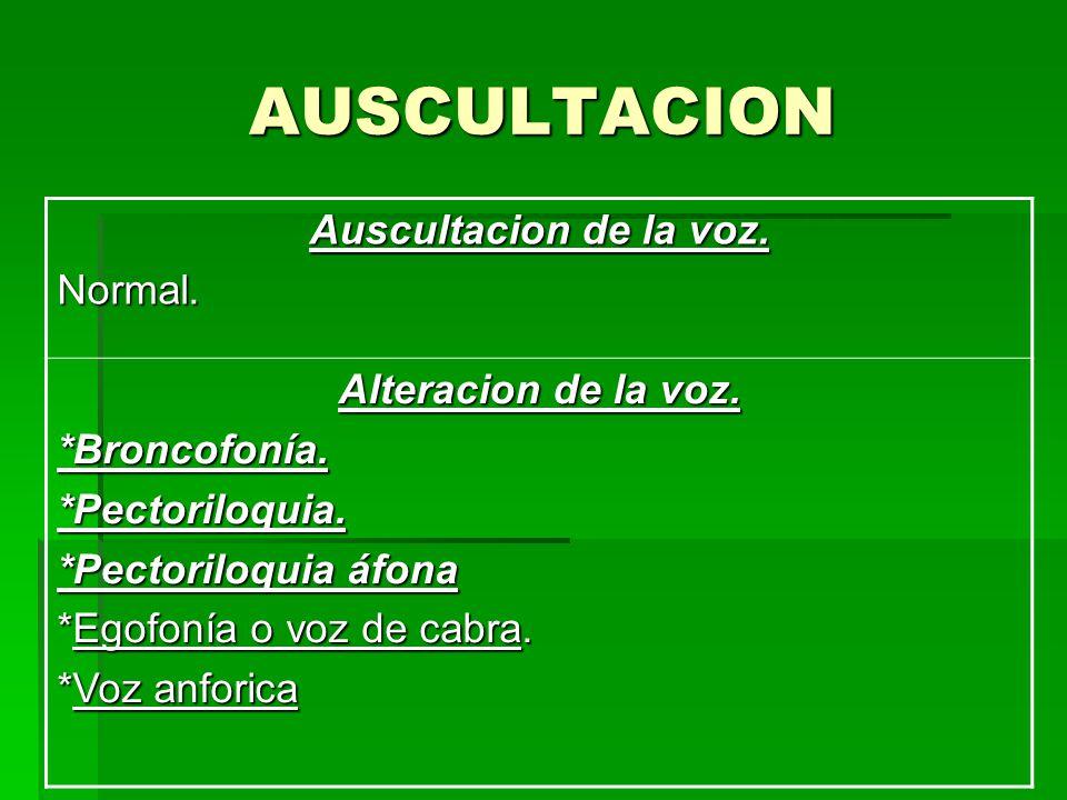AUSCULTACION Auscultacion de la voz. Normal. Alteracion de la voz.