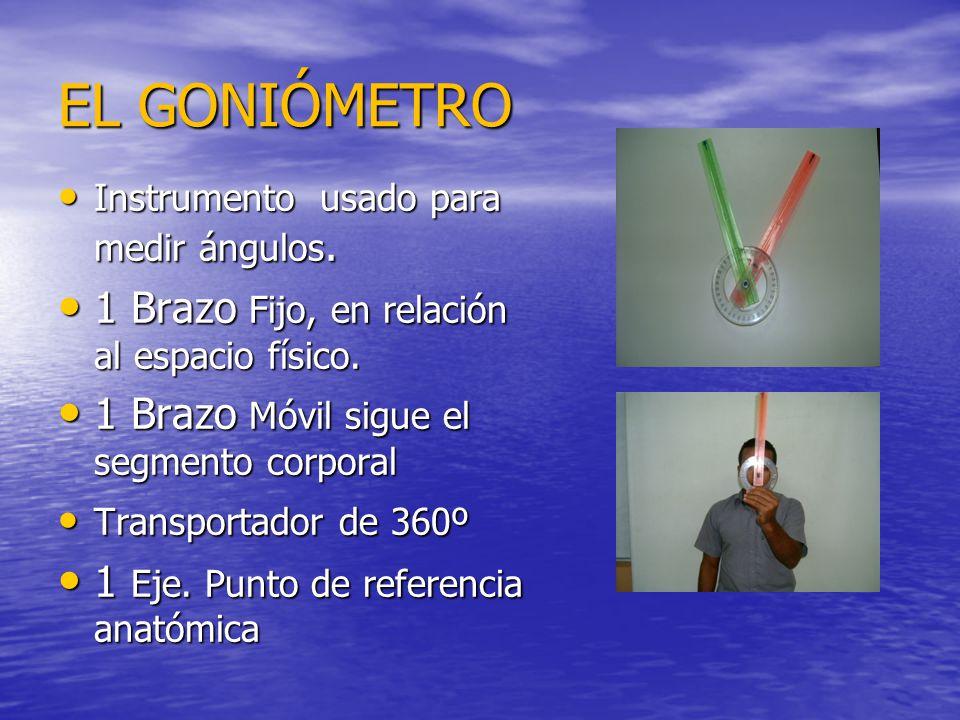 EL GONIÓMETRO 1 Brazo Fijo, en relación al espacio físico.