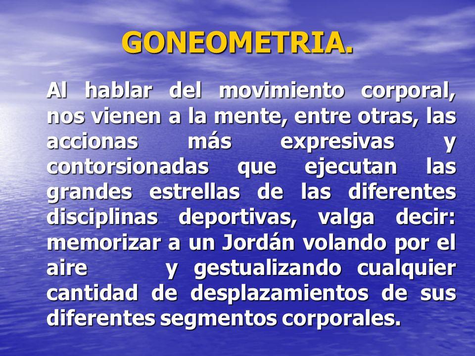 GONEOMETRIA.