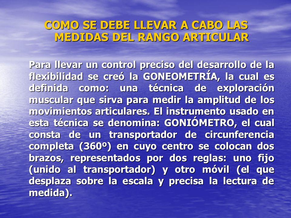 COMO SE DEBE LLEVAR A CABO LAS MEDIDAS DEL RANGO ARTICULAR