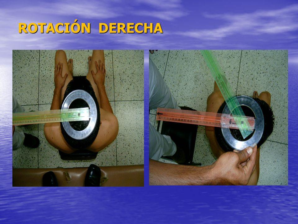 ROTACIÓN DERECHA