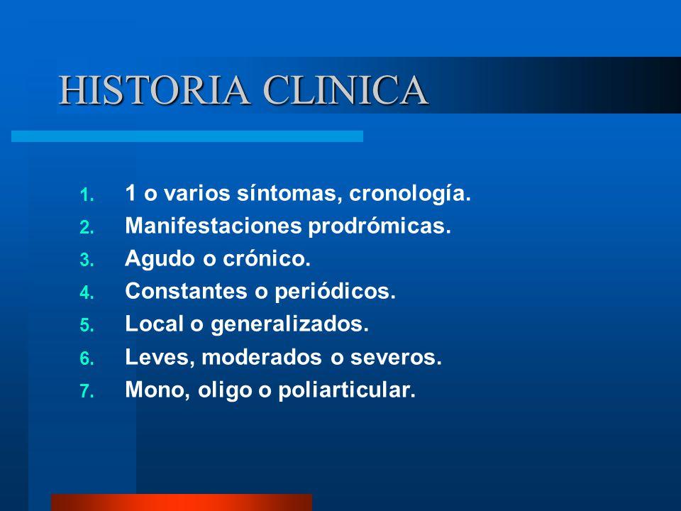 HISTORIA CLINICA 1 o varios síntomas, cronología.