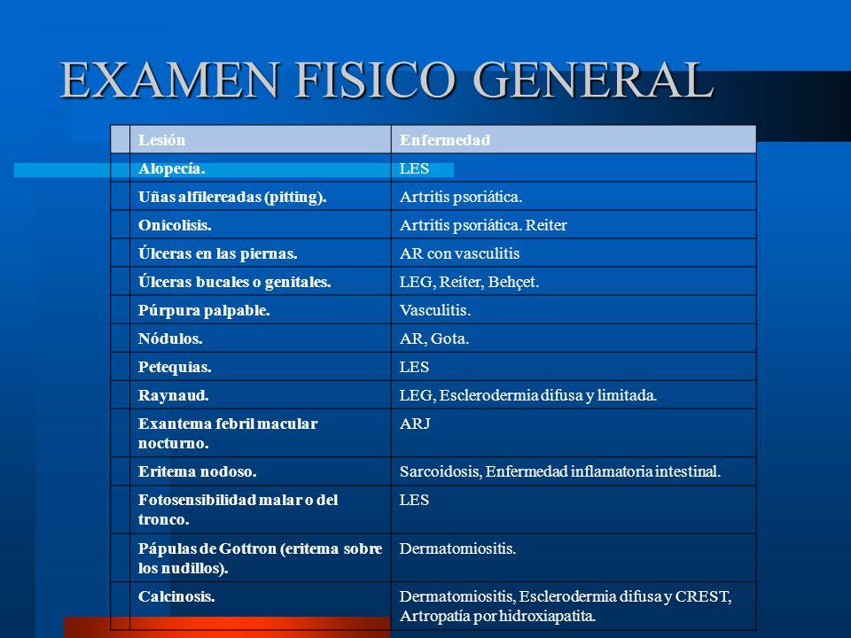 EXAMEN FISICO GENERAL Lesión Enfermedad Alopecía. LES