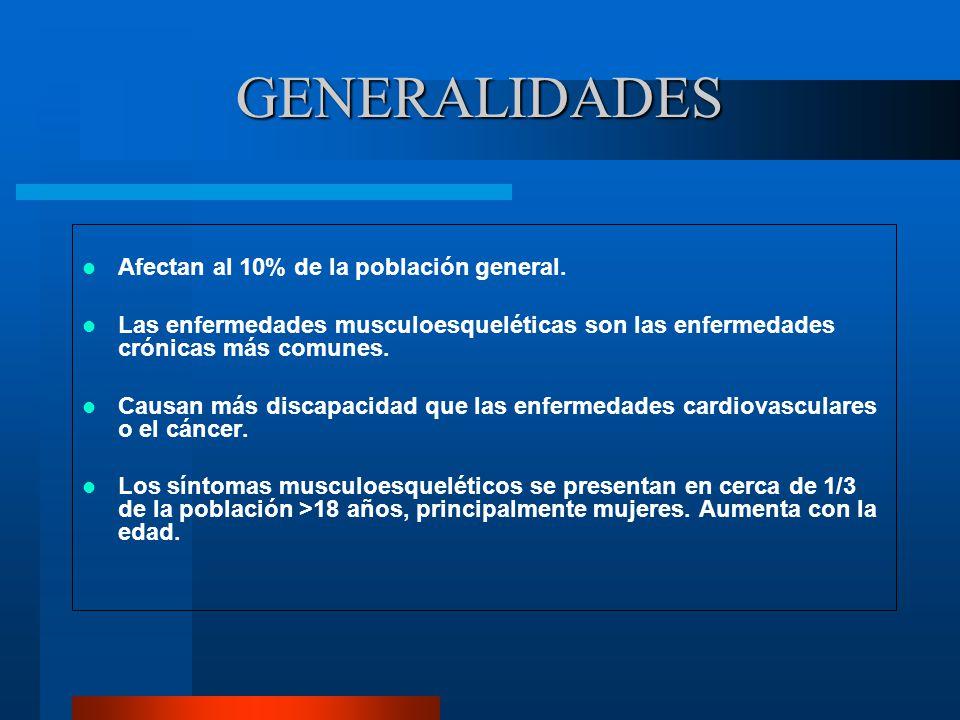 GENERALIDADES Afectan al 10% de la población general.