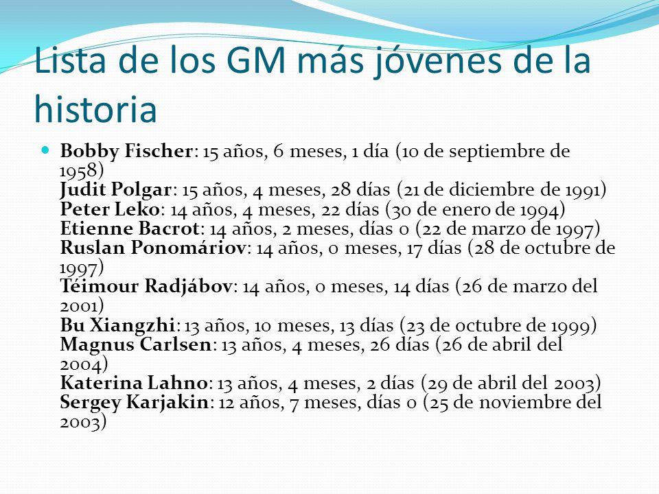 Lista de los GM más jóvenes de la historia