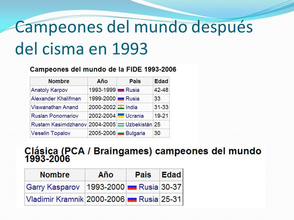 Campeones del mundo después del cisma en 1993