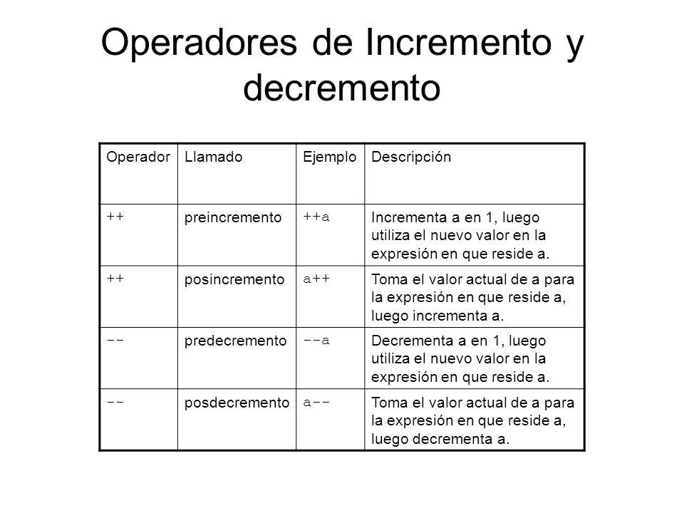 Operadores de Incremento y decremento