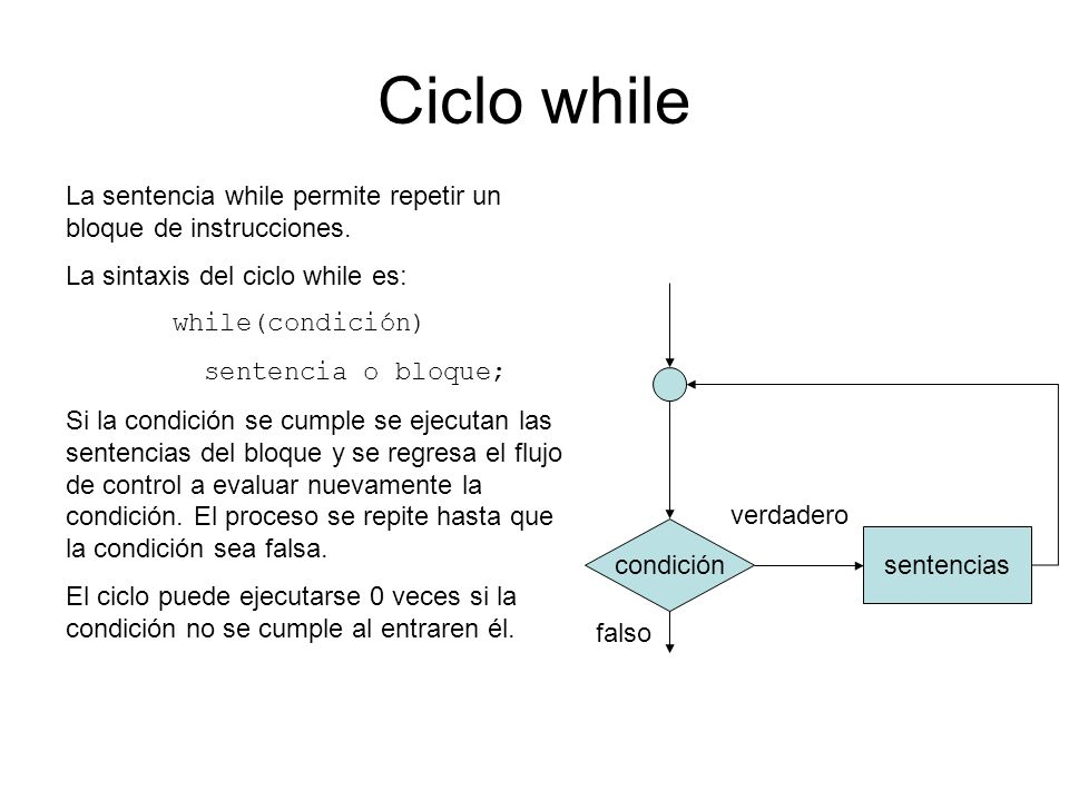 Ciclo while La sentencia while permite repetir un bloque de instrucciones. La sintaxis del ciclo while es: