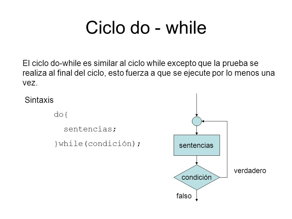Ciclo do - while