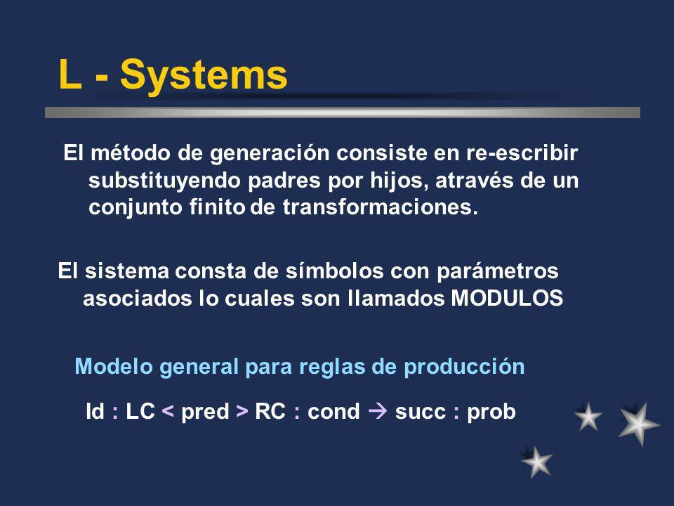 L - Systems El método de generación consiste en re-escribir substituyendo padres por hijos, através de un conjunto finito de transformaciones.