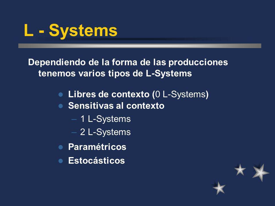 L - Systems Dependiendo de la forma de las producciones tenemos varios tipos de L-Systems. Libres de contexto (0 L-Systems)