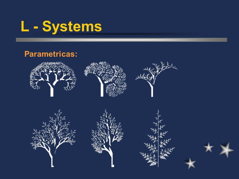 L - Systems Parametricas: