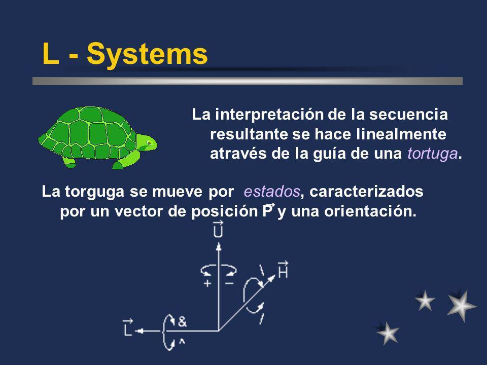 L - Systems La interpretación de la secuencia resultante se hace linealmente através de la guía de una tortuga.