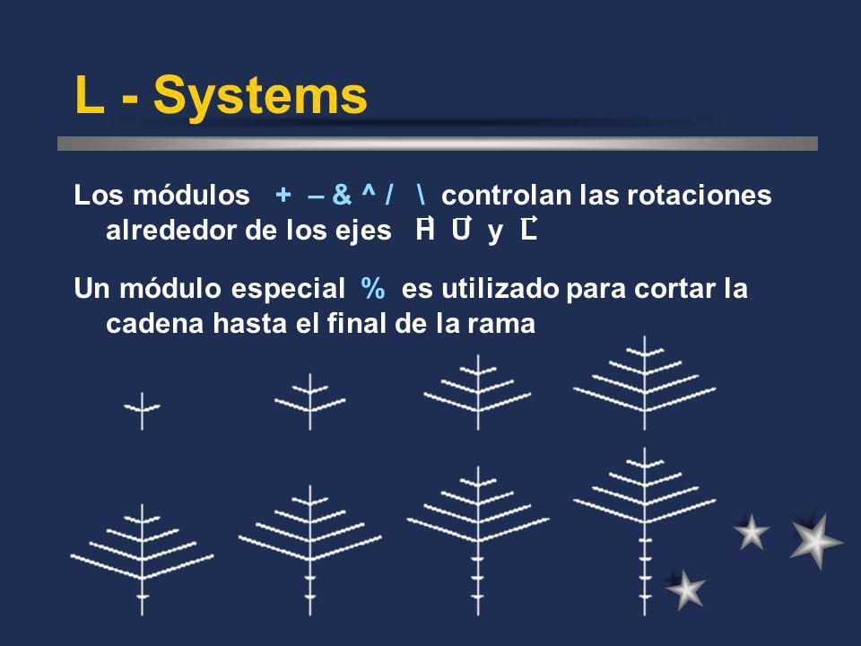 L - SystemsLos módulos + – & ^ / \ controlan las rotaciones alrededor de los ejes H U y L.