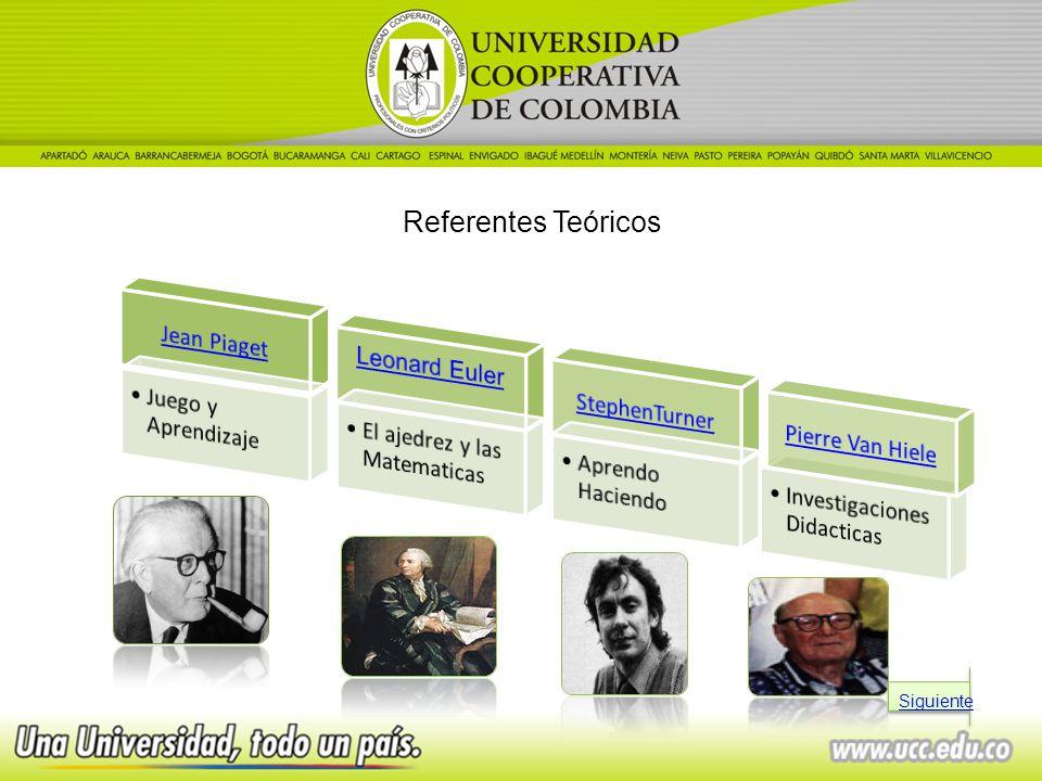 Referentes Teóricos Siguiente Jean Piaget Juego y Aprendizaje