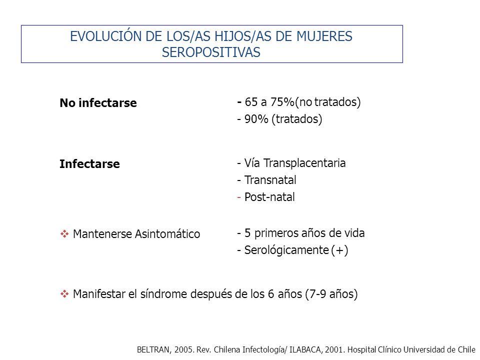 EVOLUCIÓN DE LOS/AS HIJOS/AS DE MUJERES SEROPOSITIVAS
