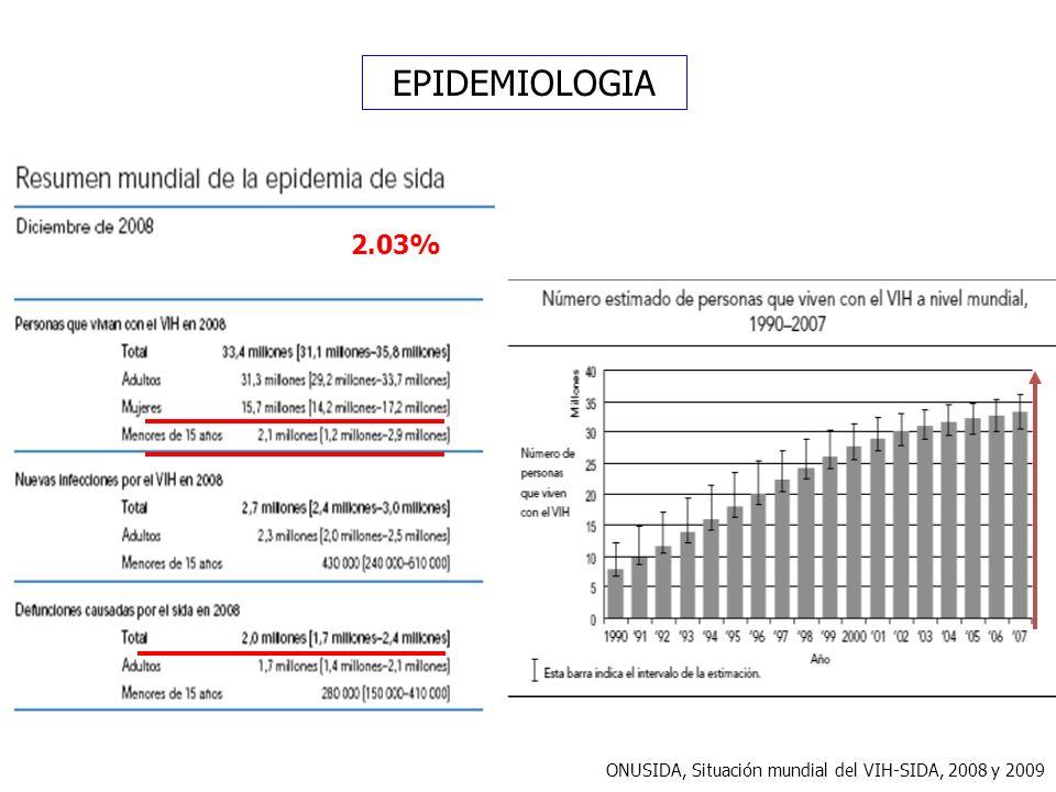 EPIDEMIOLOGIA 2.03% ONUSIDA, Situación mundial del VIH-SIDA, 2008 y 2009