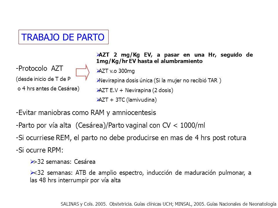 TRABAJO DE PARTO -Protocolo AZT