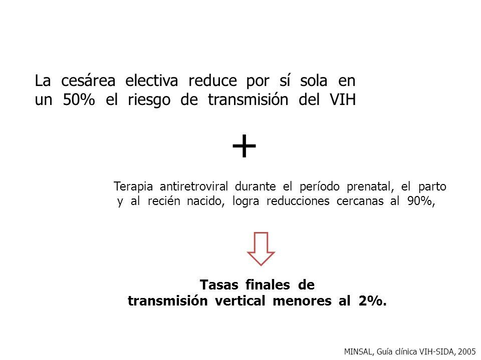 transmisión vertical menores al 2%.