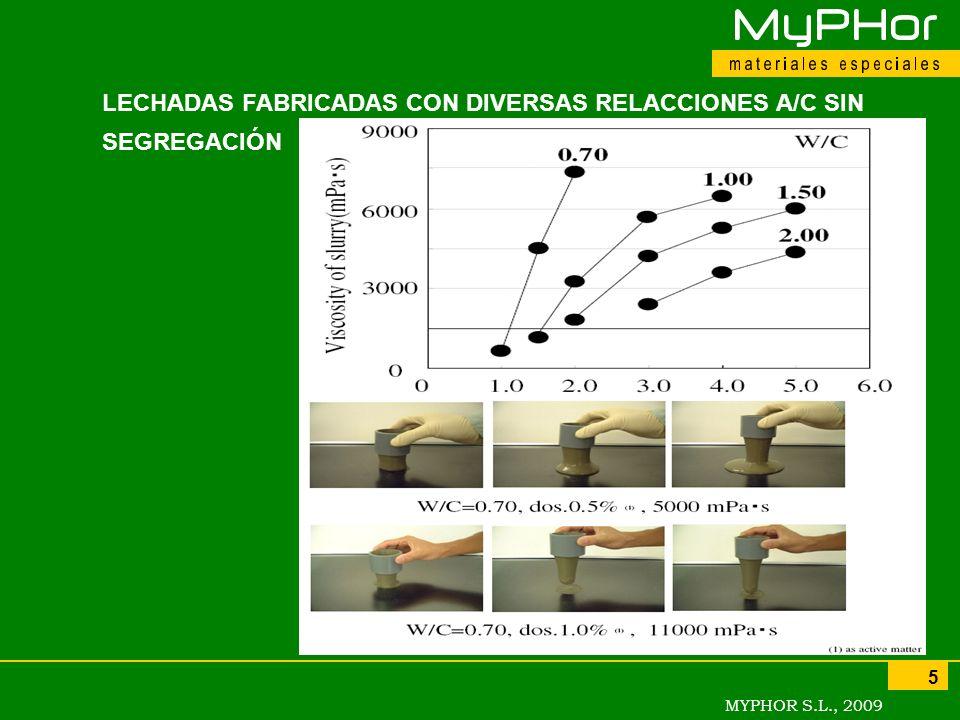 LECHADAS FABRICADAS CON DIVERSAS RELACCIONES A/C SIN SEGREGACIÓN