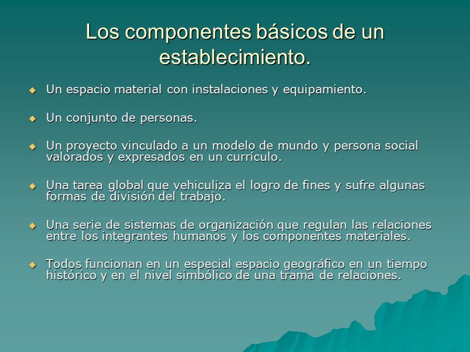 Los componentes básicos de un establecimiento.