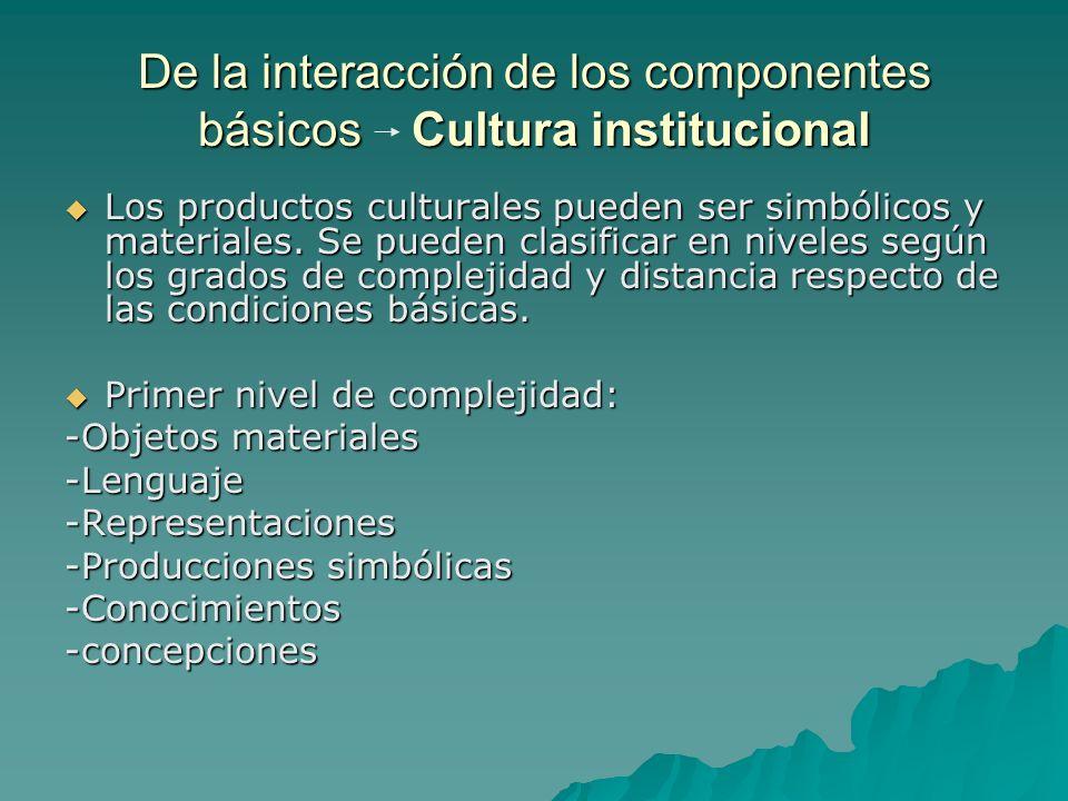 De la interacción de los componentes básicos Cultura institucional