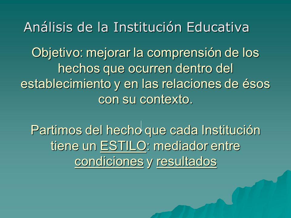 Análisis de la Institución Educativa