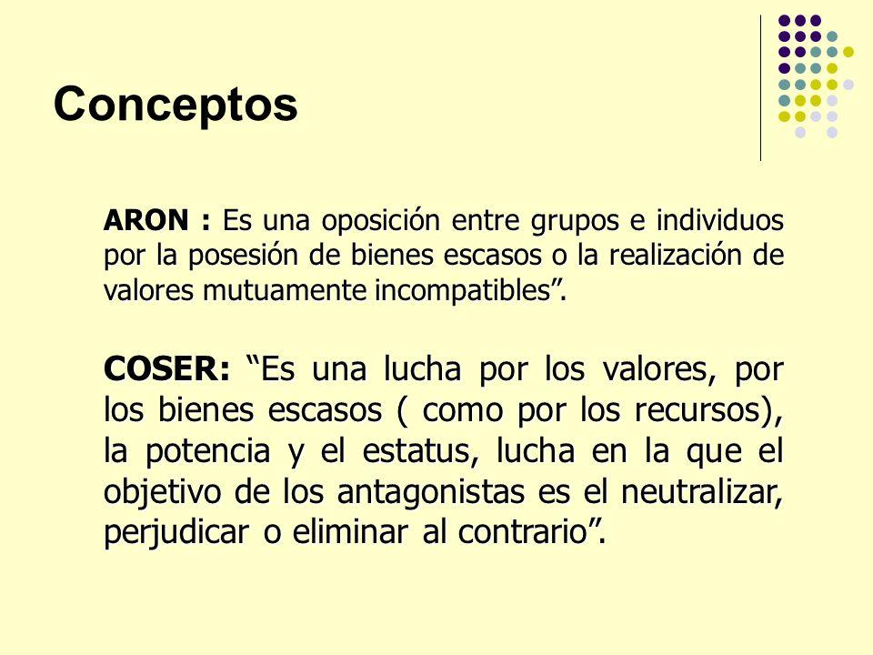 ConceptosARON : Es una oposición entre grupos e individuos por la posesión de bienes escasos o la realización de valores mutuamente incompatibles .