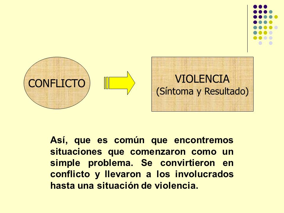 VIOLENCIA CONFLICTO (Síntoma y Resultado)