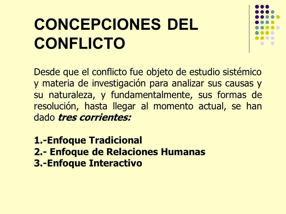 CONCEPCIONES DEL CONFLICTO