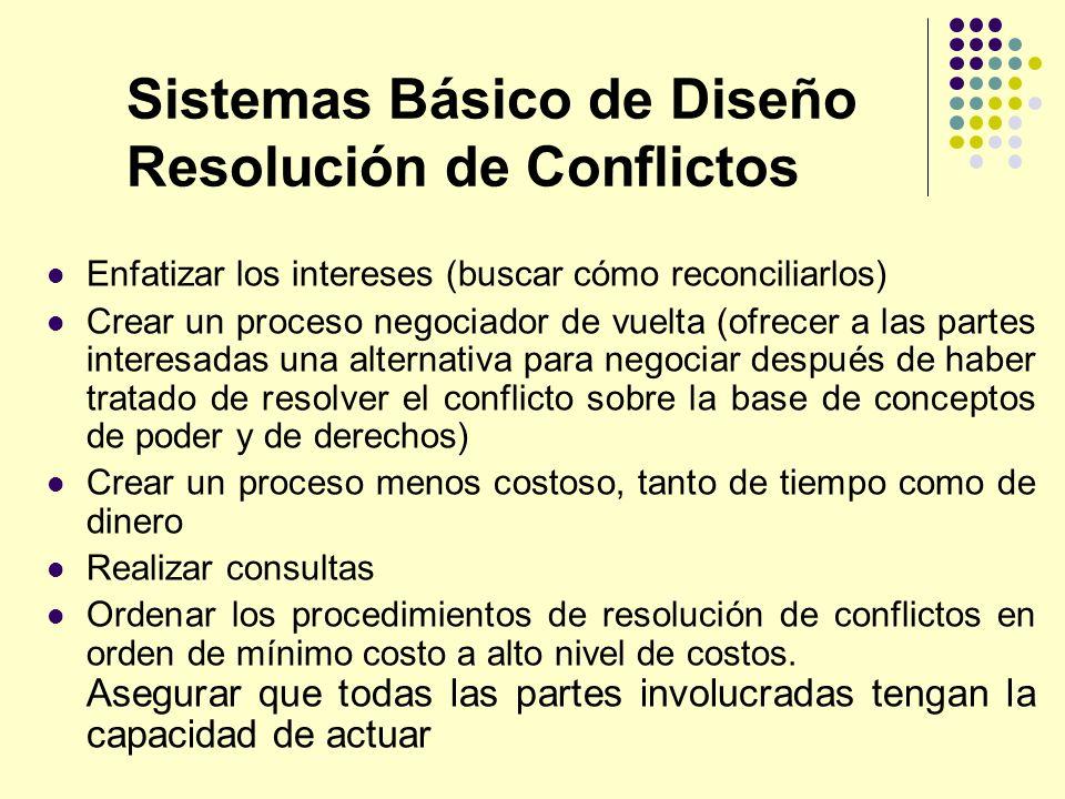 Sistemas Básico de Diseño Resolución de Conflictos