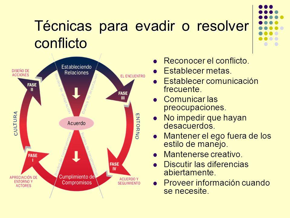 Técnicas para evadir o resolver conflicto