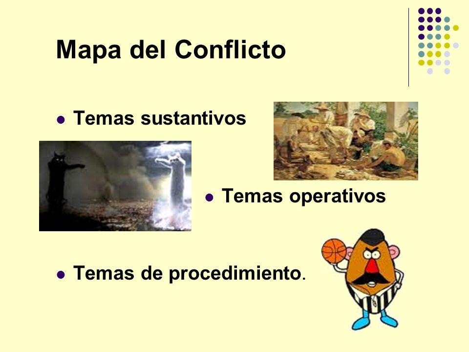 Mapa del Conflicto Temas sustantivos Temas operativos