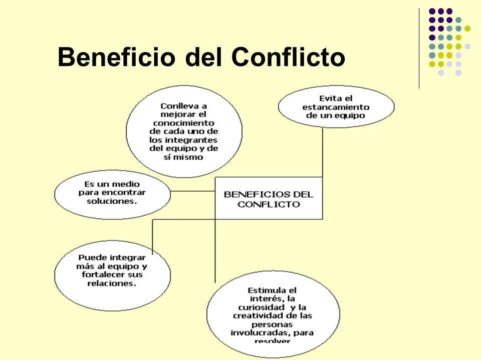 Beneficio del Conflicto