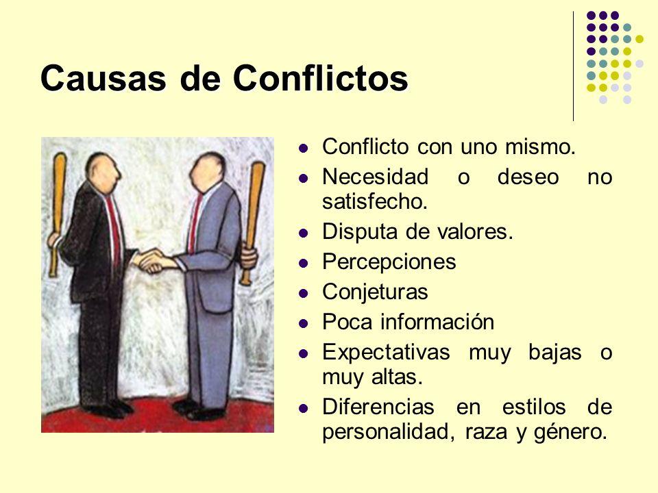 Causas de Conflictos Conflicto con uno mismo.