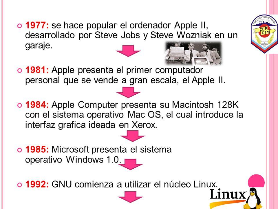 1977: se hace popular el ordenador Apple II, desarrollado por Steve Jobs y Steve Wozniak en un garaje.