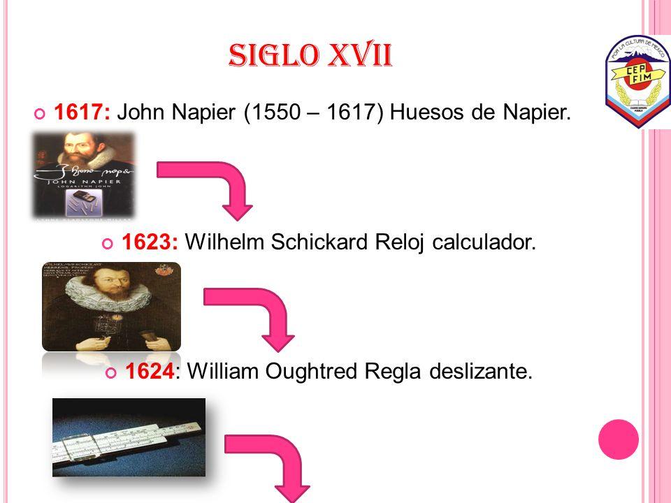 SIGLO XVII 1617: John Napier (1550 – 1617) Huesos de Napier.